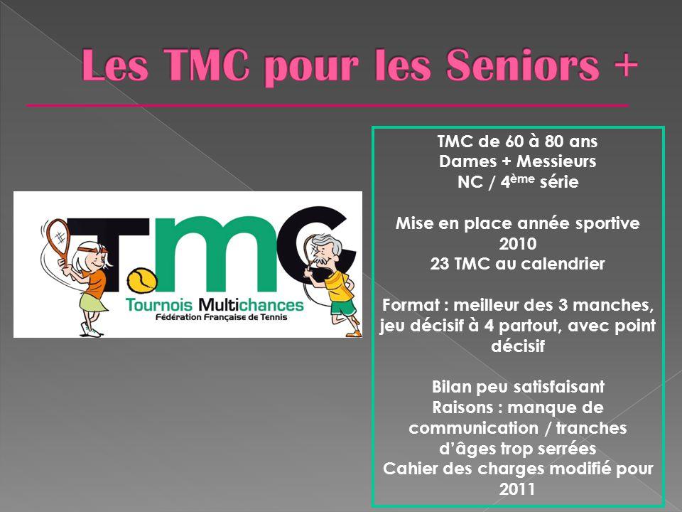 Les TMC pour les Seniors +