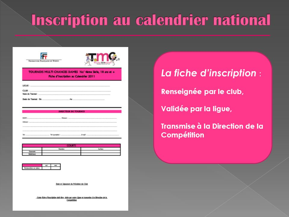 Inscription au calendrier national