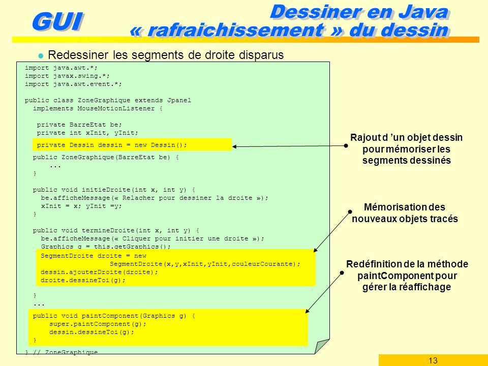 Dessiner en Java « rafraichissement » du dessin