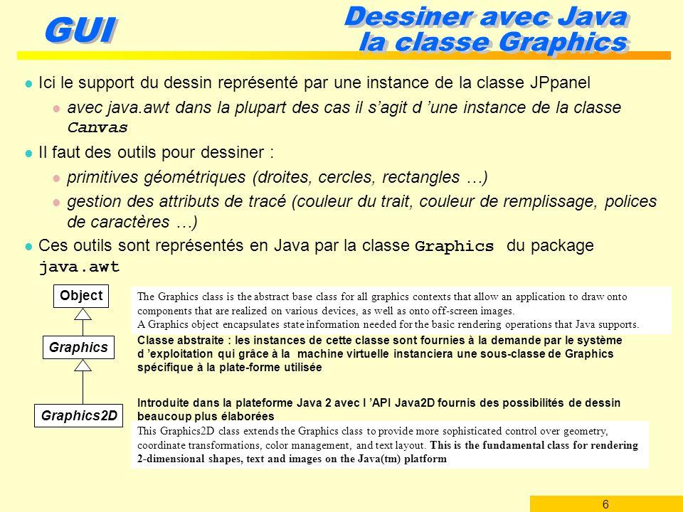 Dessiner avec Java la classe Graphics