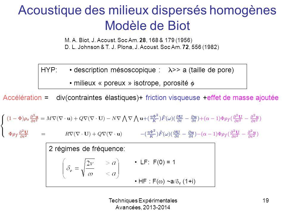 Acoustique des milieux dispersés homogènes Modèle de Biot