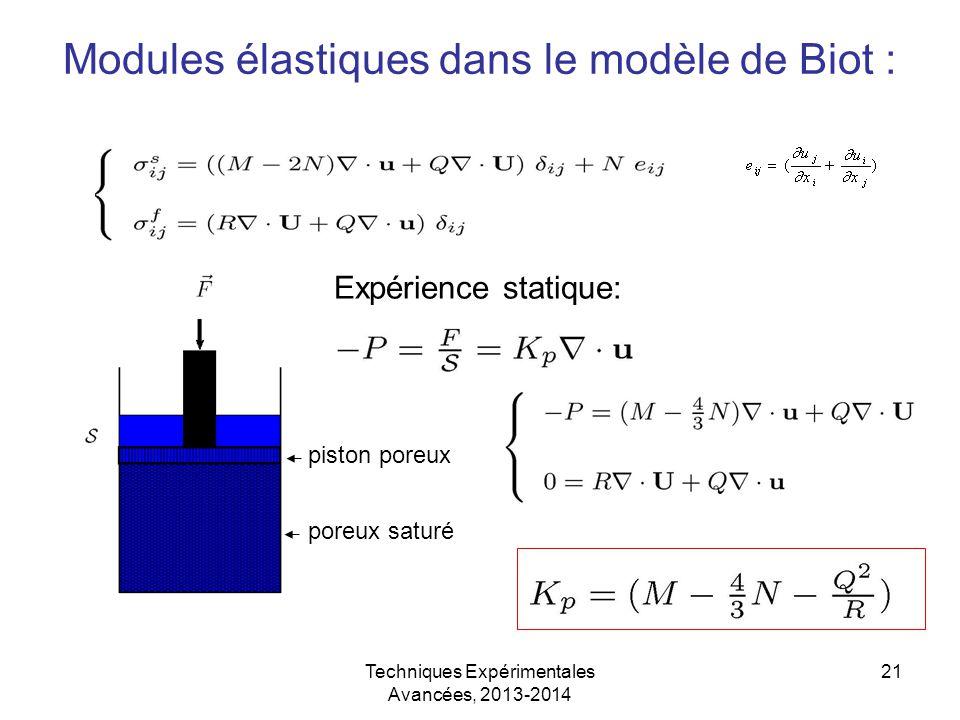 Modules élastiques dans le modèle de Biot :