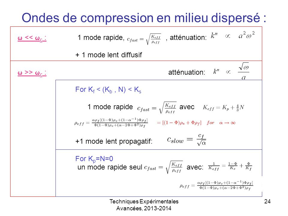 Ondes de compression en milieu dispersé :