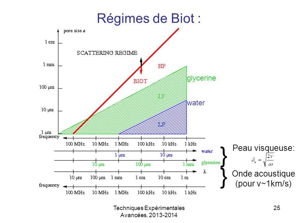 } } Régimes de Biot : Peau visqueuse: Onde acoustique (pour v~1km/s)
