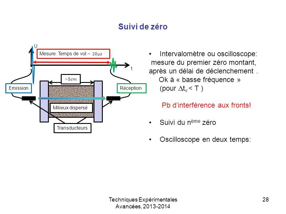 Techniques Expérimentales Avancées, 2013-2014