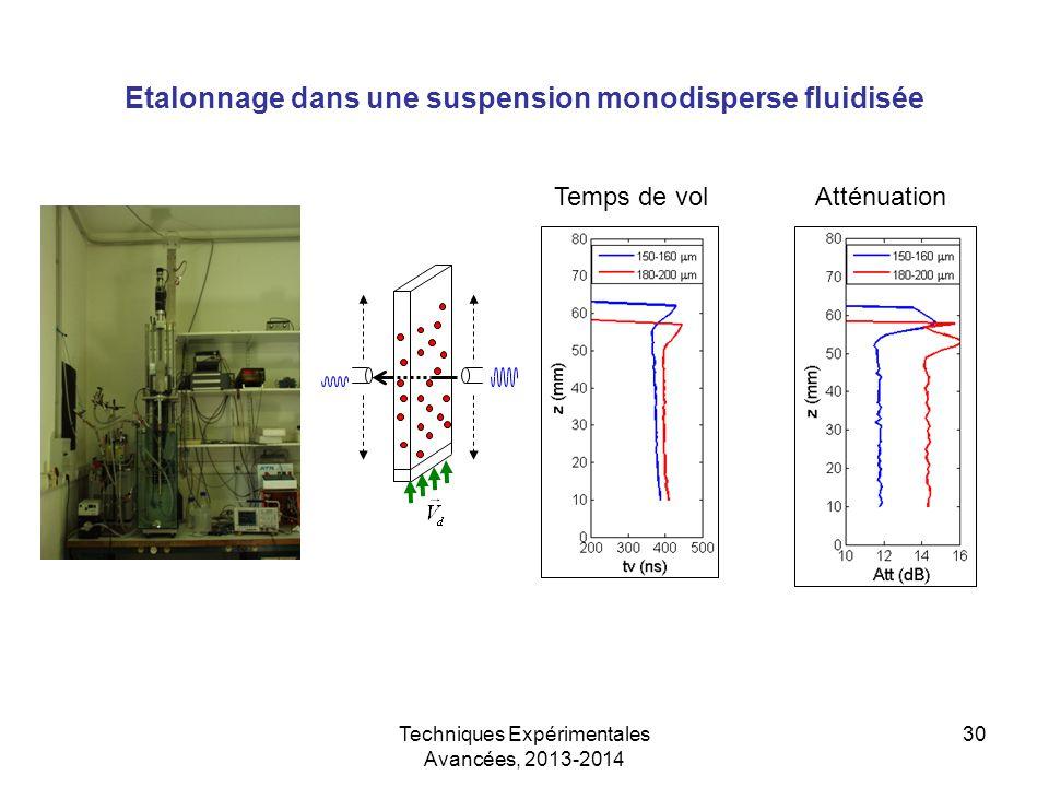 Etalonnage dans une suspension monodisperse fluidisée