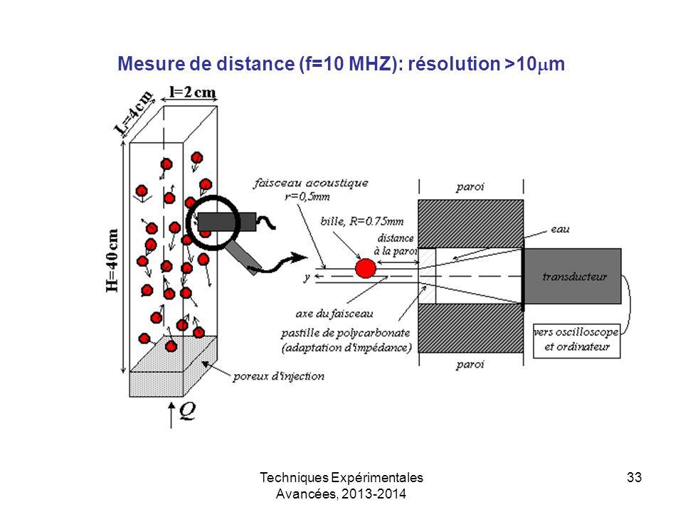 Mesure de distance (f=10 MHZ): résolution >10mm