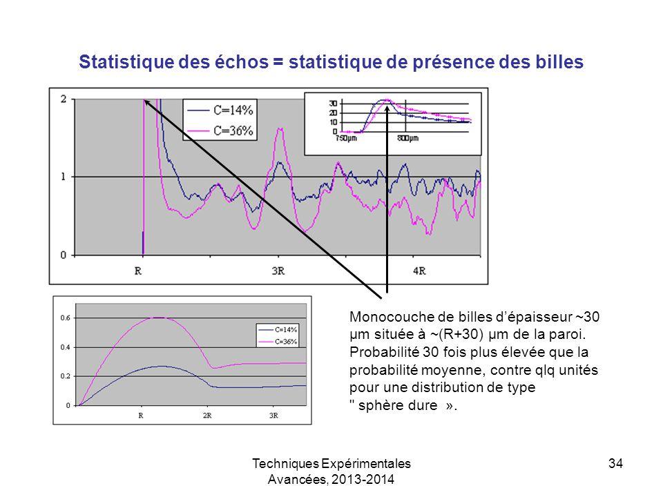 Statistique des échos = statistique de présence des billes