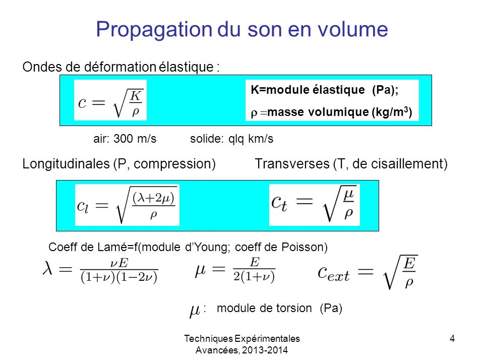 Propagation du son en volume