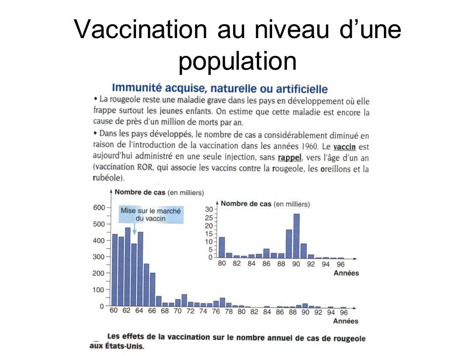 Vaccination au niveau d'une population