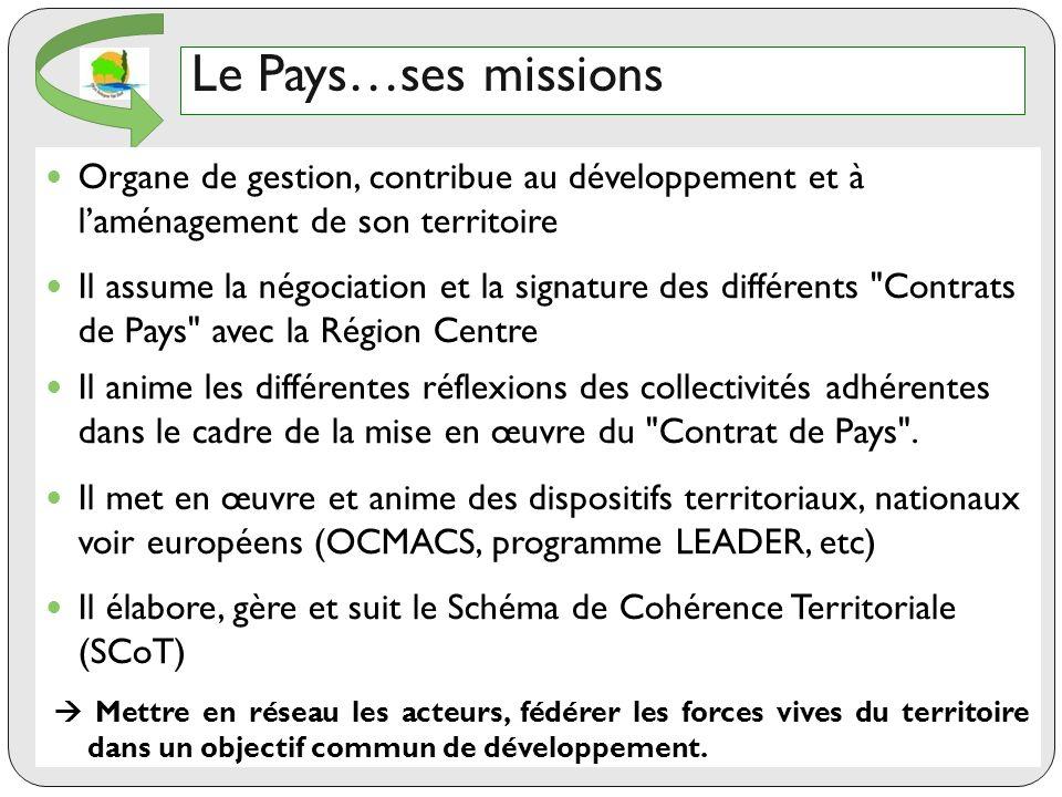 Le Pays…ses missions Organe de gestion, contribue au développement et à l'aménagement de son territoire.
