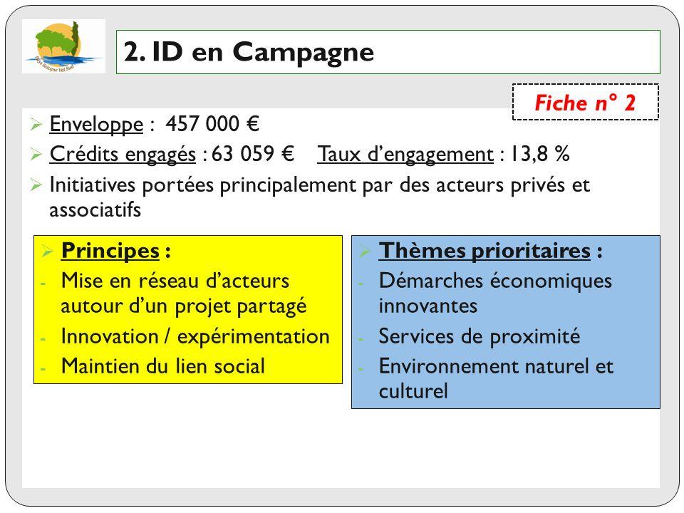 2. ID en Campagne Fiche n° 2 Enveloppe : 457 000 €