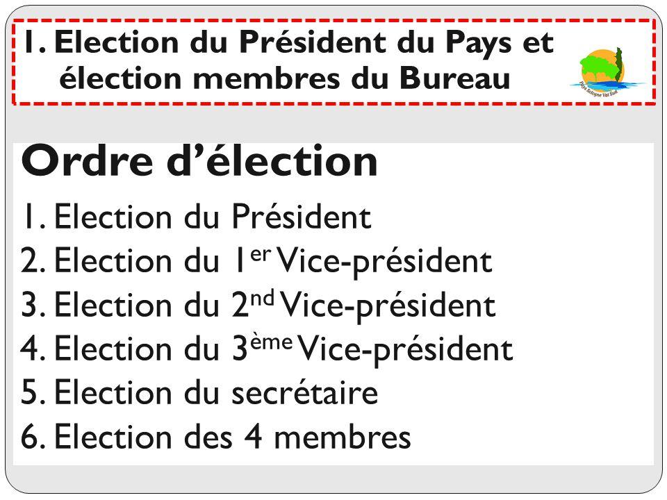 Ordre d'élection 1. Election du Président