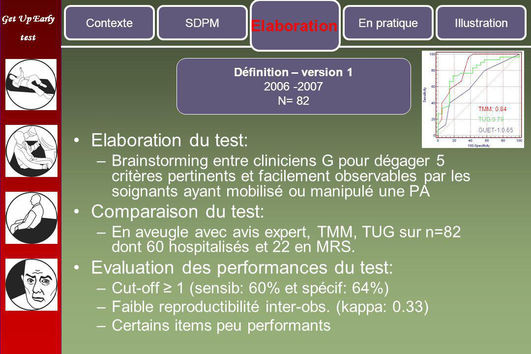 Evaluation des performances du test: