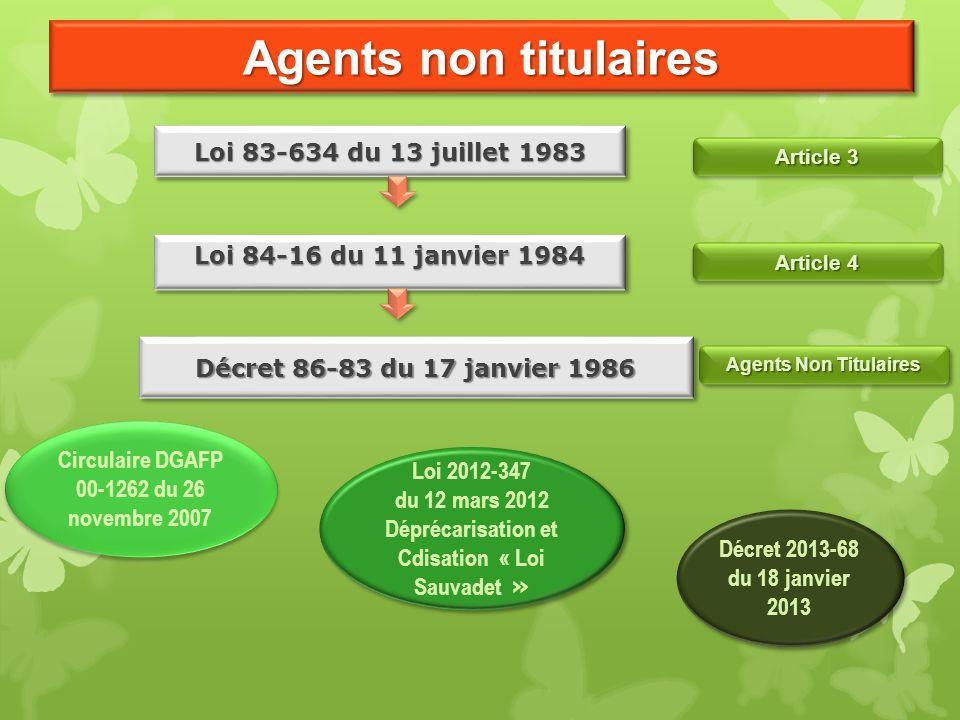 du 12 mars 2012 Déprécarisation et Cdisation « Loi Sauvadet »