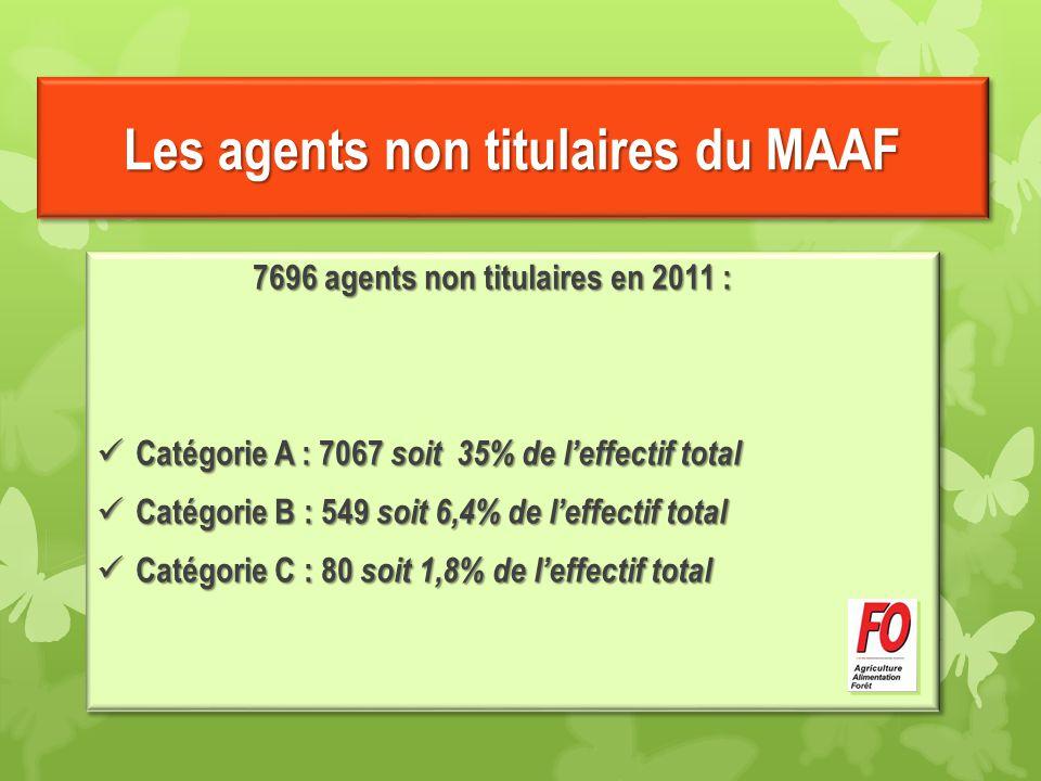 Les agents non titulaires du MAAF