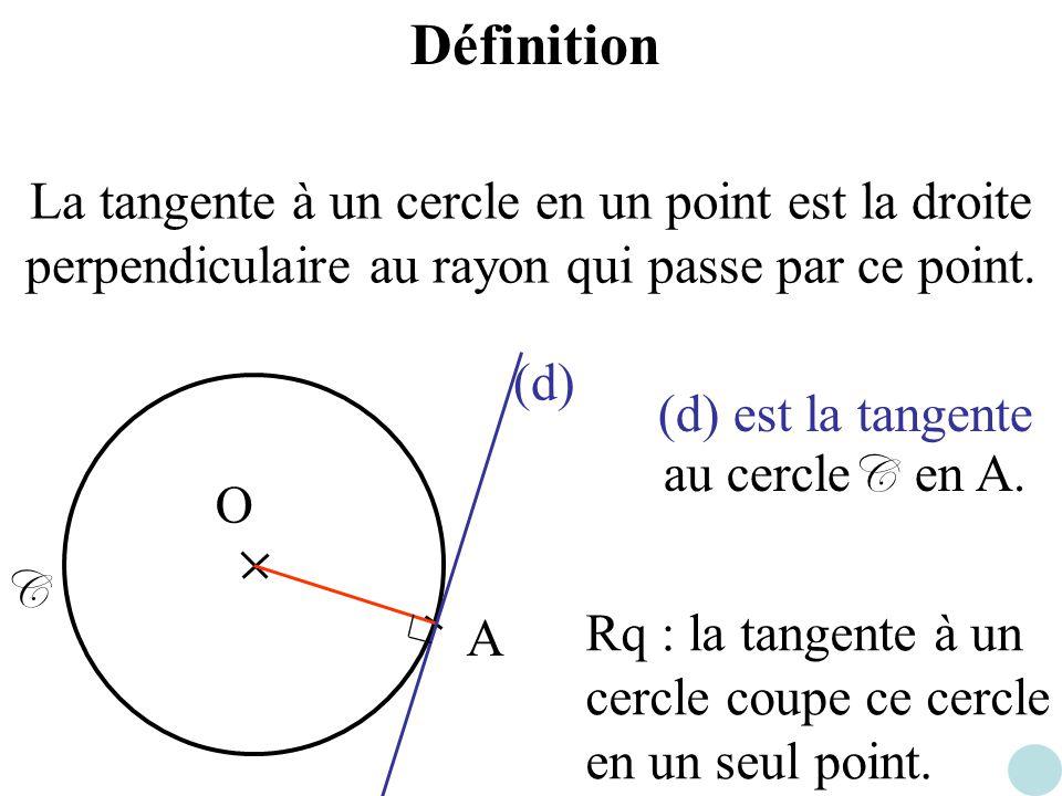 (d) est la tangente au cercleC en A.