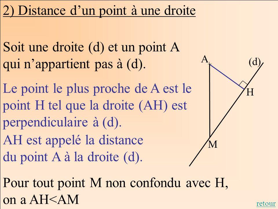 2) Distance d'un point à une droite