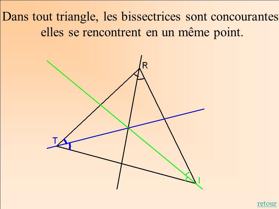 Dans tout triangle, les bissectrices sont concourantes, elles se rencontrent en un même point.