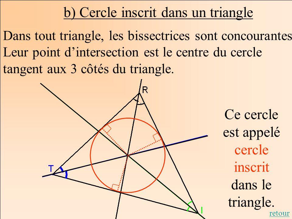 Ce cercle est appelé cercle inscrit dans le triangle.