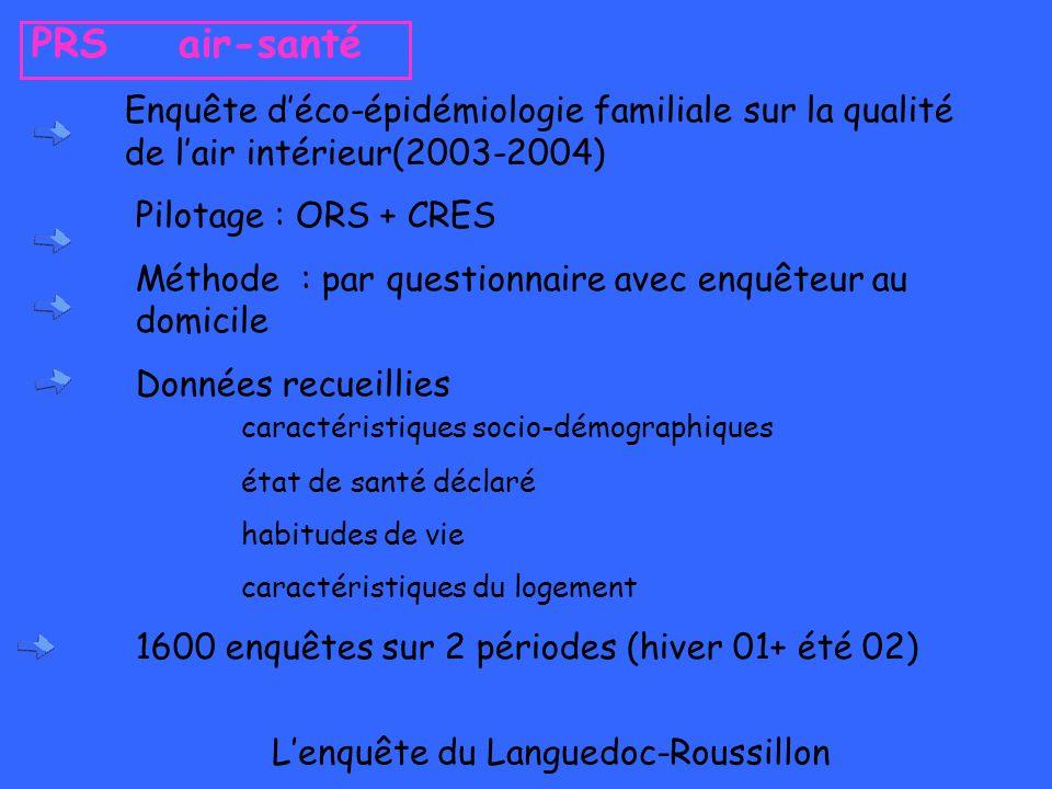 PRS air-santé Enquête d'éco-épidémiologie familiale sur la qualité de l'air intérieur(2003-2004)