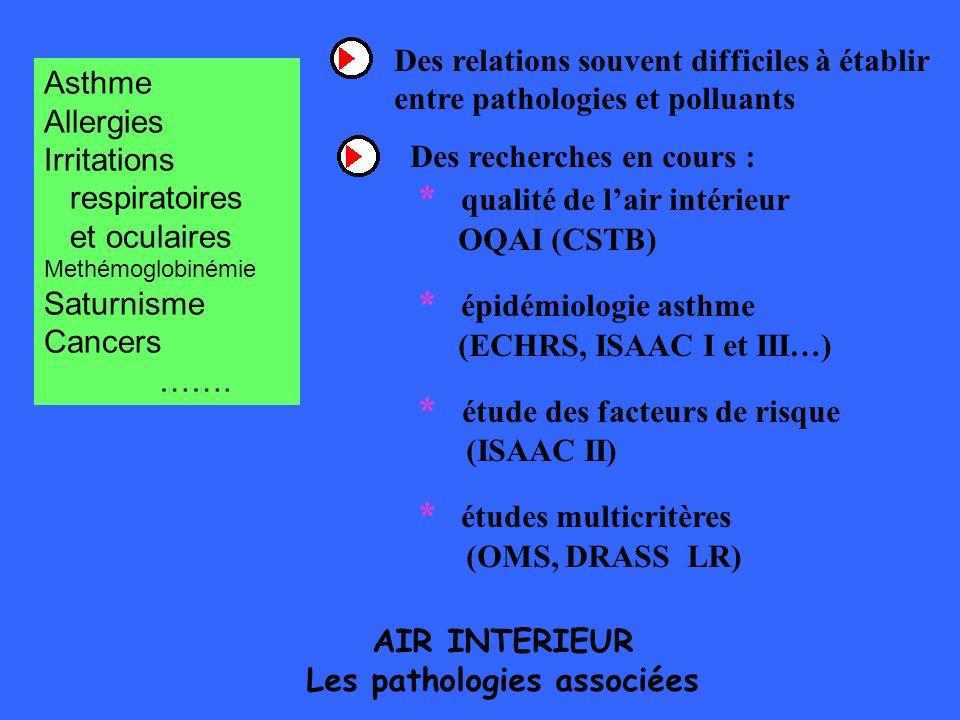 AIR INTERIEUR Les pathologies associées