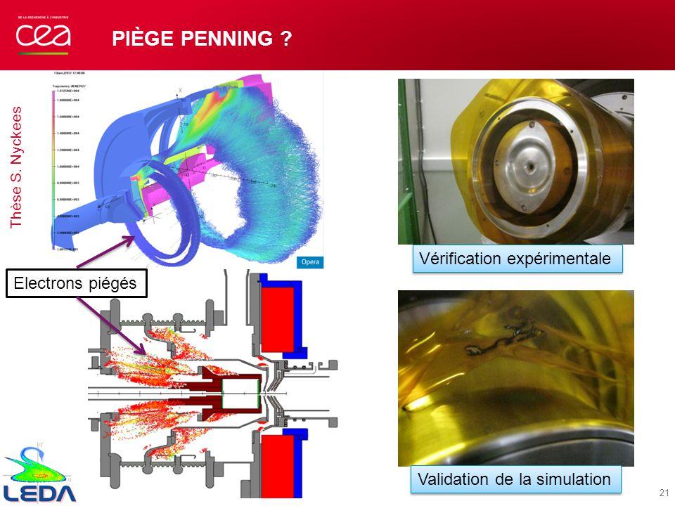 Piège Penning Vérification expérimentale Electrons piégés