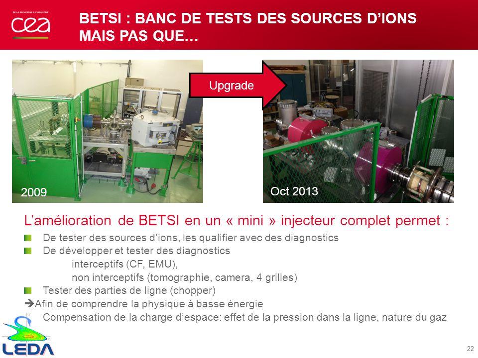 BETSI : Banc de tests des sources d'ions mais pas que…