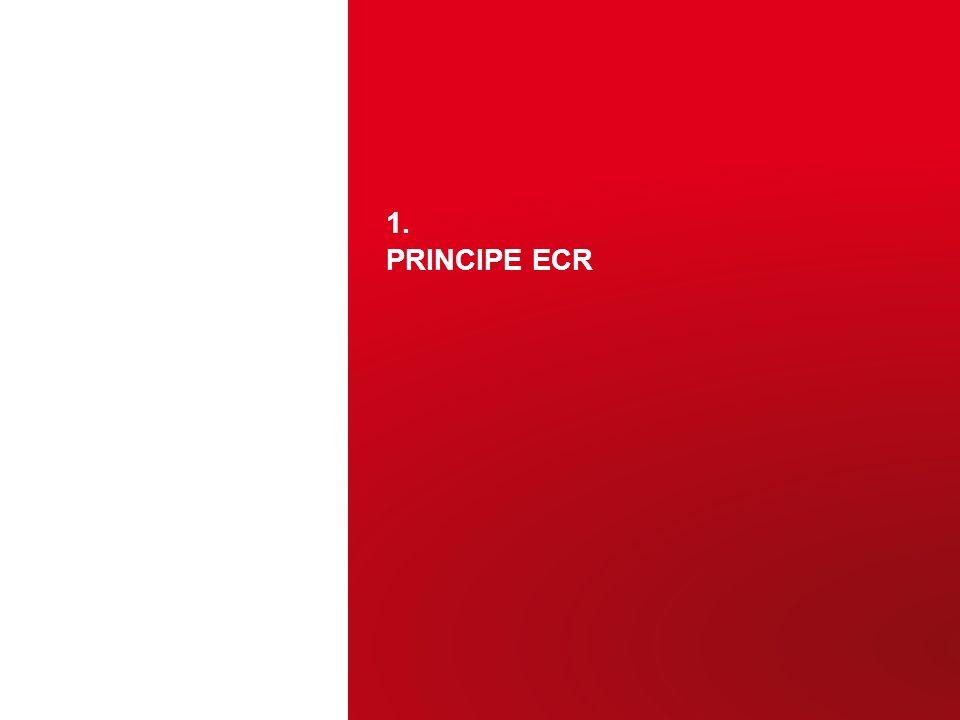 1. Principe ECR