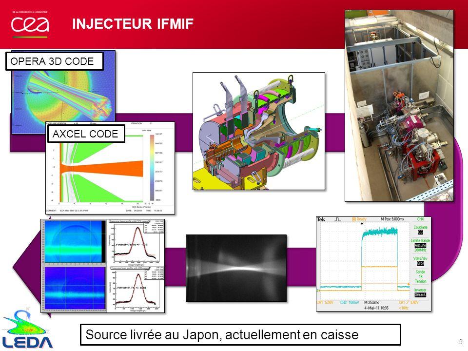 Injecteur IFMIF Source livrée au Japon, actuellement en caisse
