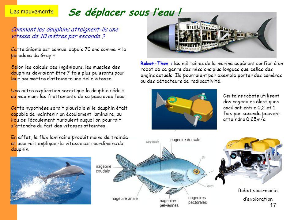 Robot sous-marin d'exploration