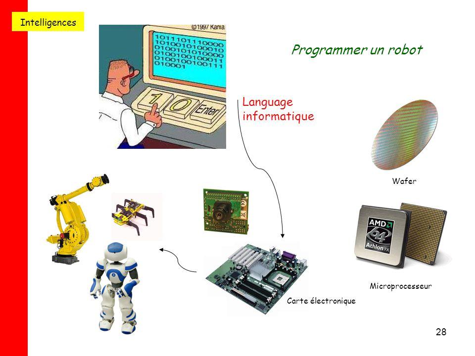 Programmer un robot Intelligences Language informatique Wafer