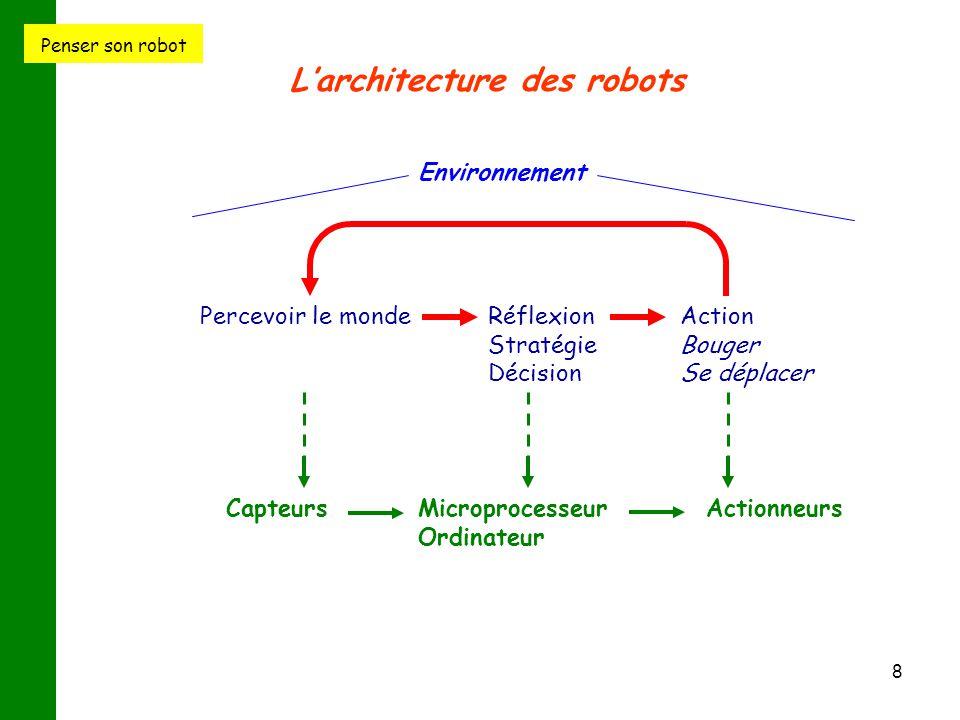 L'architecture des robots