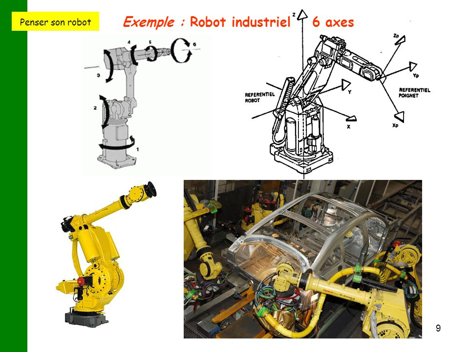 Exemple : Robot industriel 6 axes
