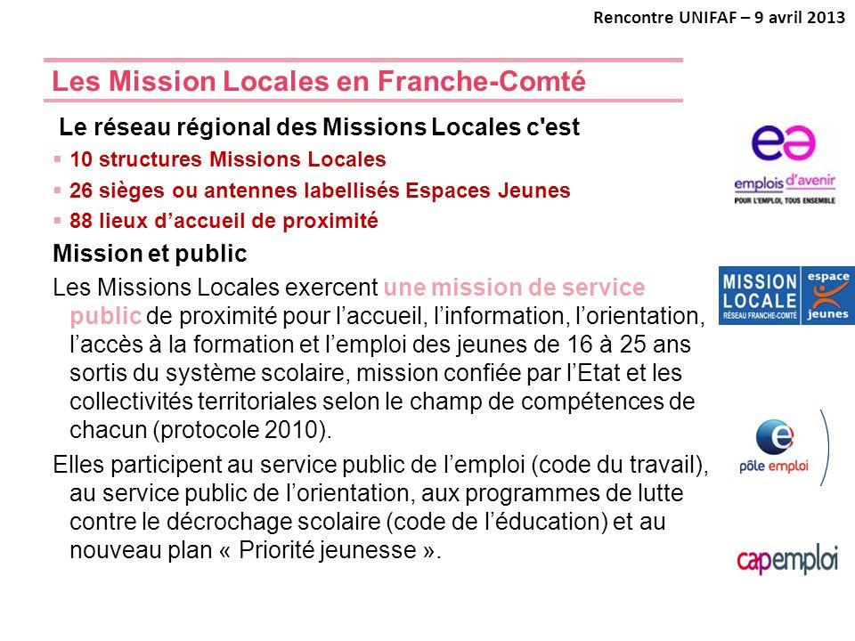 Les Mission Locales en Franche-Comté