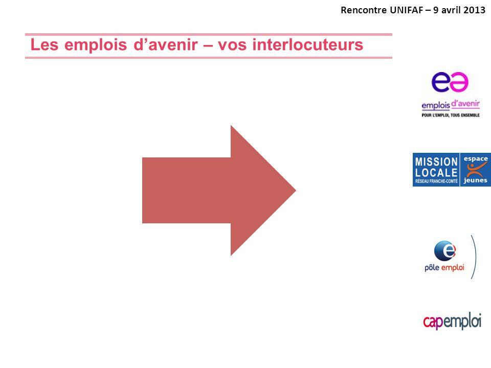 Les emplois d'avenir – vos interlocuteurs