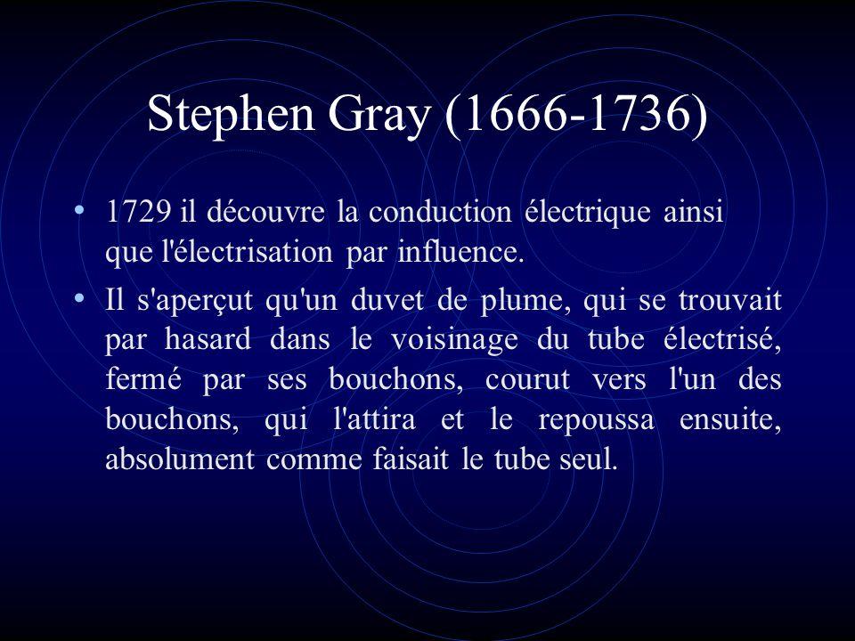 Stephen Gray (1666-1736) 1729 il découvre la conduction électrique ainsi que l électrisation par influence.