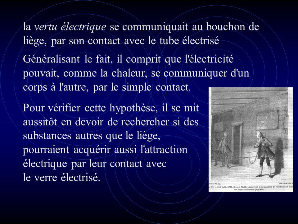la vertu électrique se communiquait au bouchon de liège, par son contact avec le tube électrisé