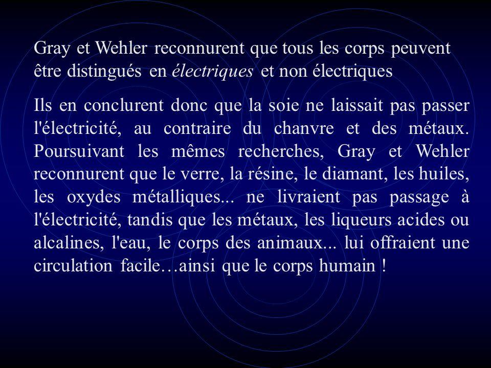 Gray et Wehler reconnurent que tous les corps peuvent être distingués en électriques et non électriques