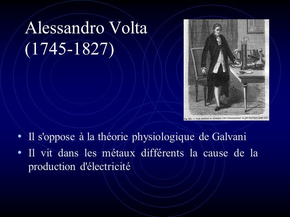 Alessandro Volta (1745-1827) Il s oppose à la théorie physiologique de Galvani.