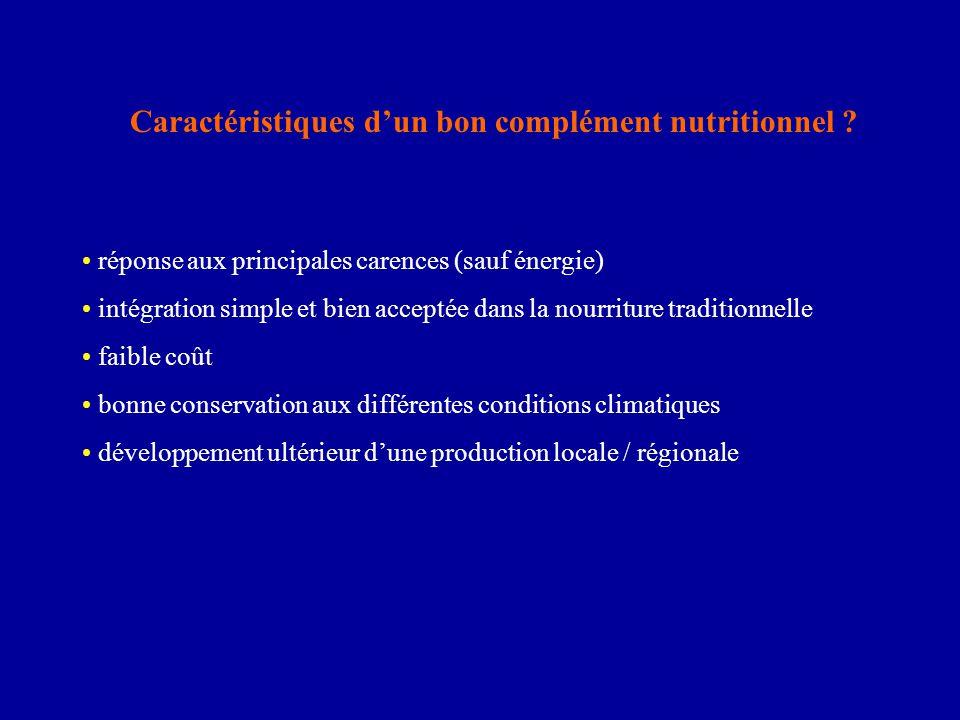 Caractéristiques d'un bon complément nutritionnel