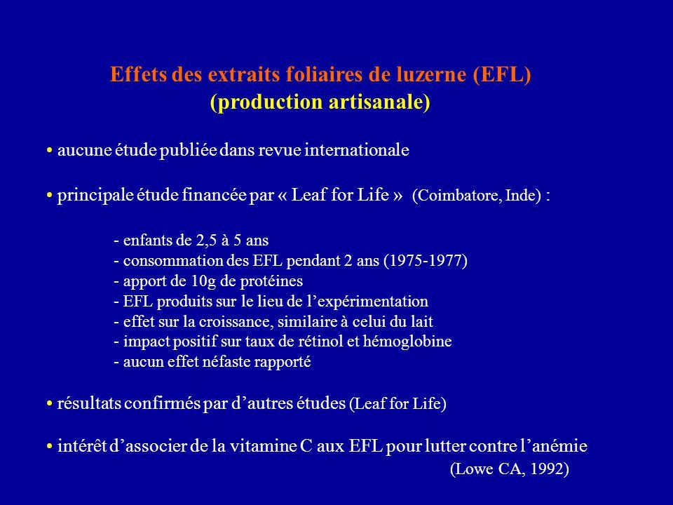 Effets des extraits foliaires de luzerne (EFL) (production artisanale)