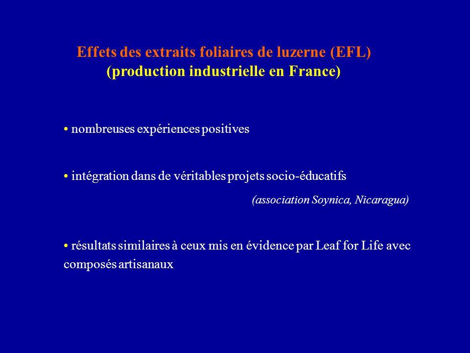 Effets des extraits foliaires de luzerne (EFL)