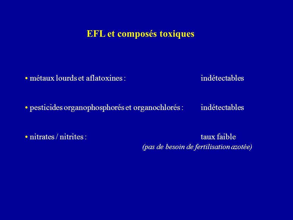 EFL et composés toxiques