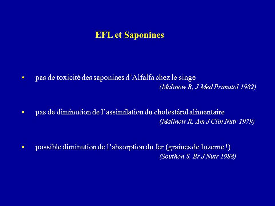EFL et Saponines pas de toxicité des saponines d'Alfalfa chez le singe