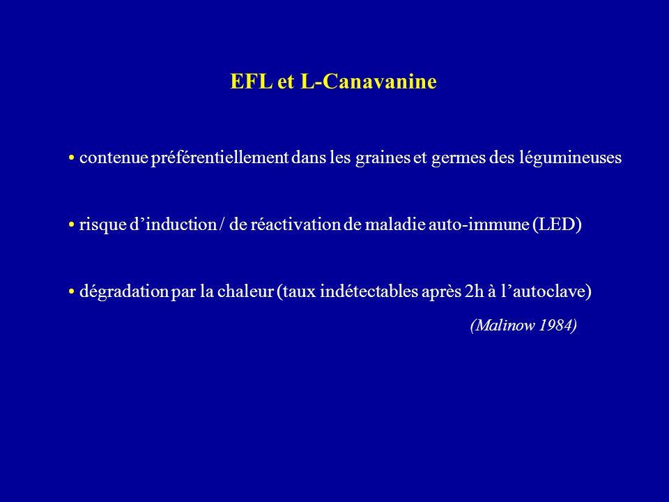 EFL et L-Canavanine contenue préférentiellement dans les graines et germes des légumineuses.