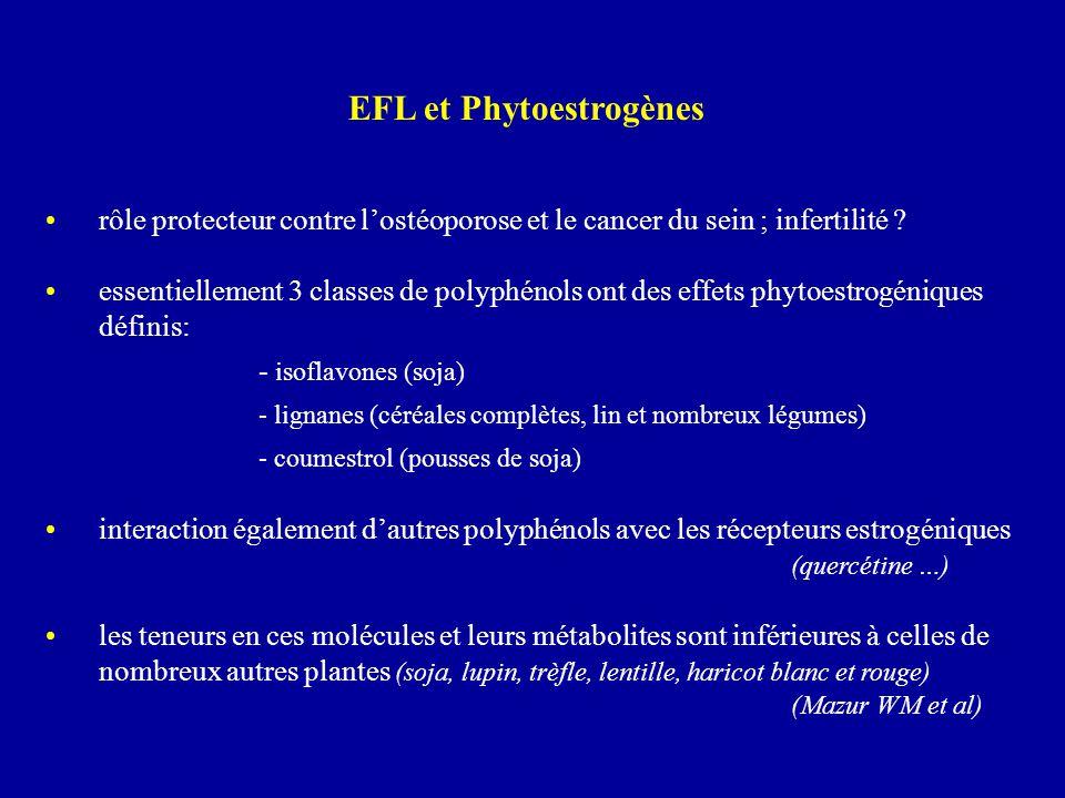 EFL et Phytoestrogènes