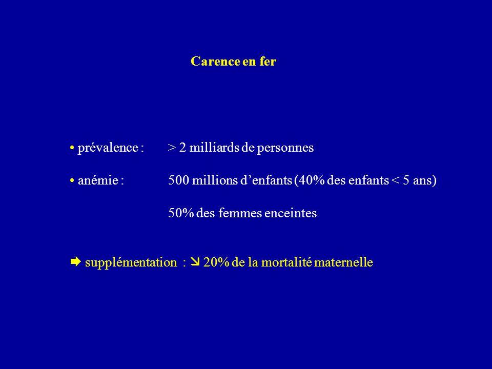 Carence en fer prévalence : > 2 milliards de personnes. anémie : 500 millions d'enfants (40% des enfants < 5 ans)