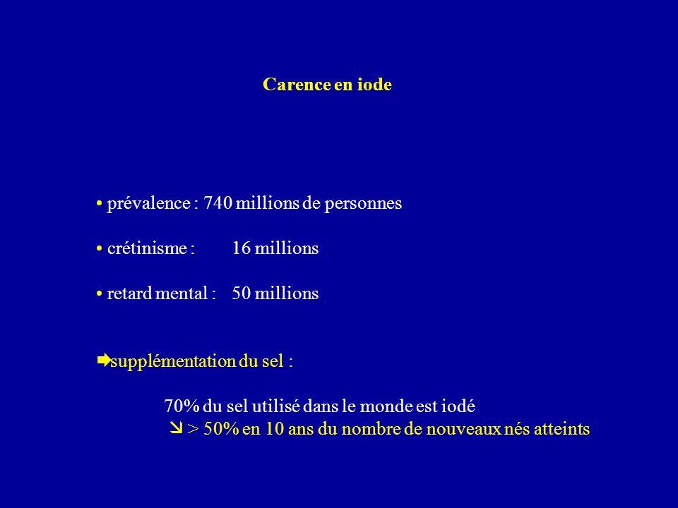 Carence en iode prévalence : 740 millions de personnes. crétinisme : 16 millions. retard mental : 50 millions.