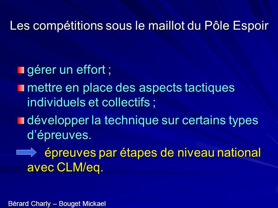 Les compétitions sous le maillot du Pôle Espoir